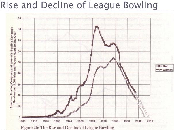 Bowling alone americas declining social capital essay